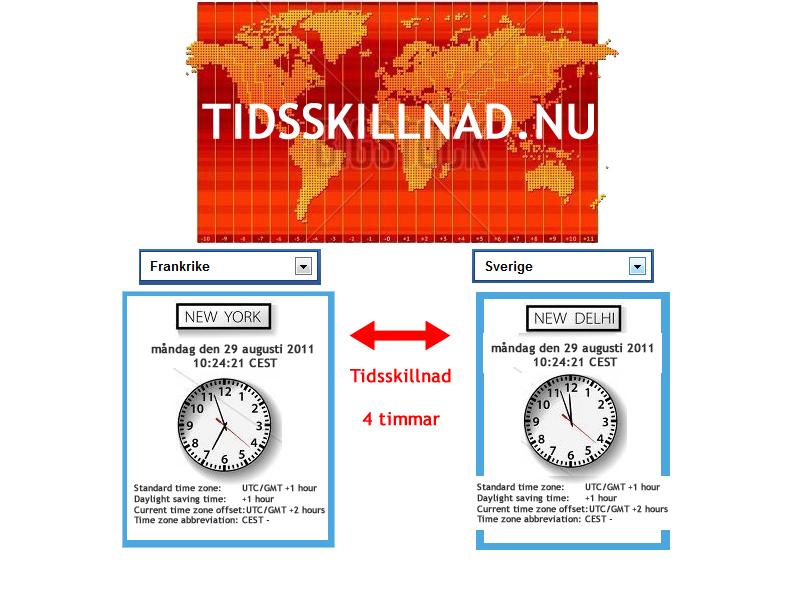 Designstruktur - Tidsskillnad.nu