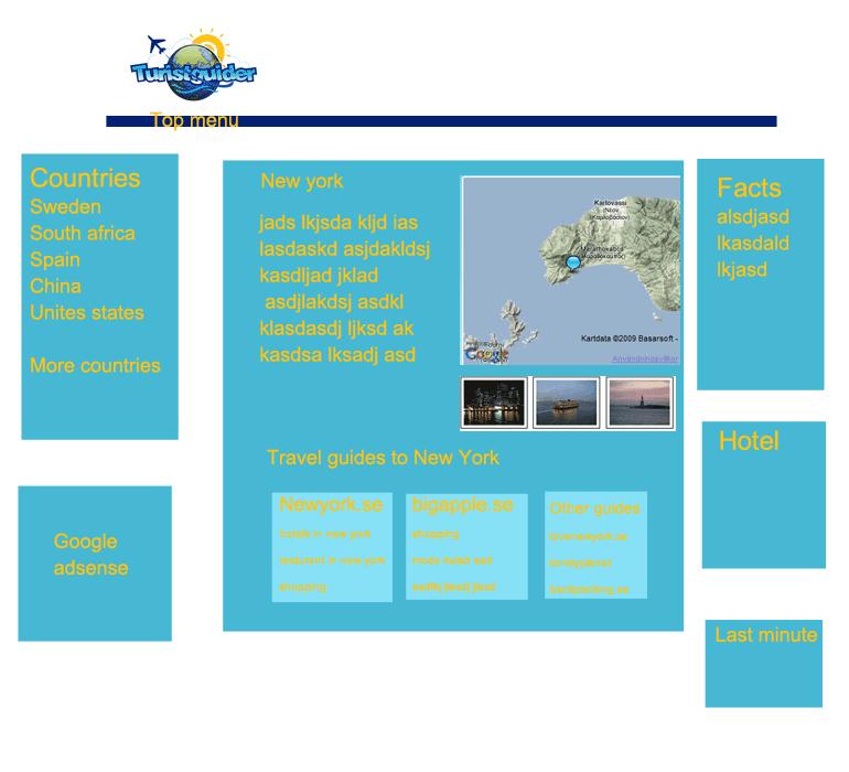 Designstruktur turistguider.se